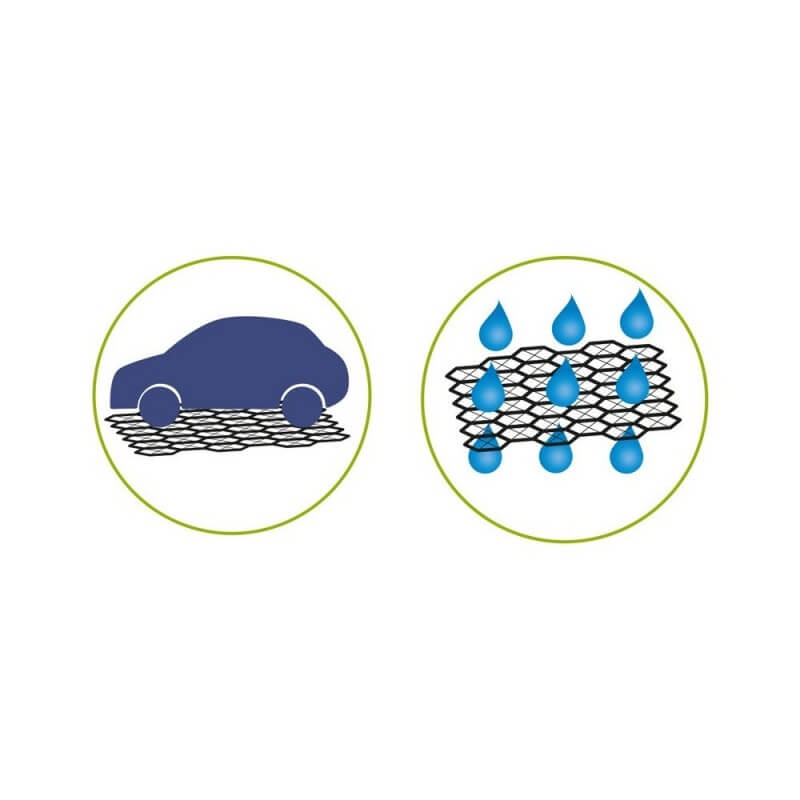 Stabilisateur de gravier dalles - Par 6 (5)
